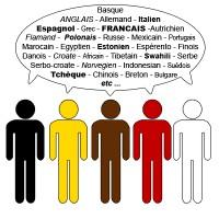 Image module gestion des langues