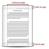 image module mise en page